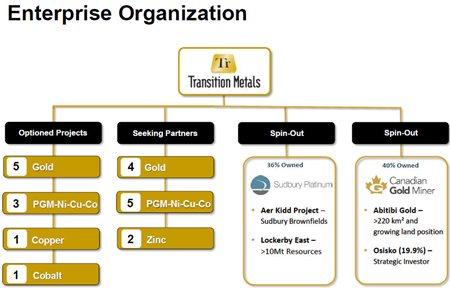 Transition_enterprise-(1).jpg