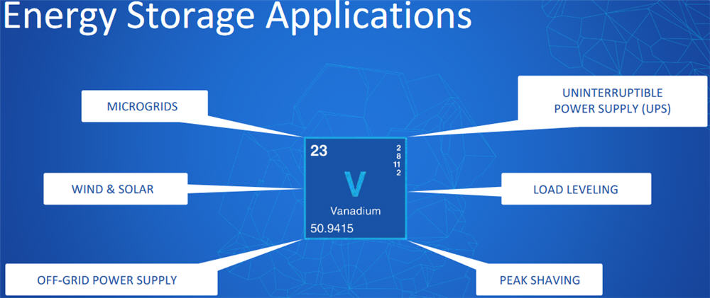 Historic Vanadium/Uranium Project is Reborn-C ABC-Stockhouse