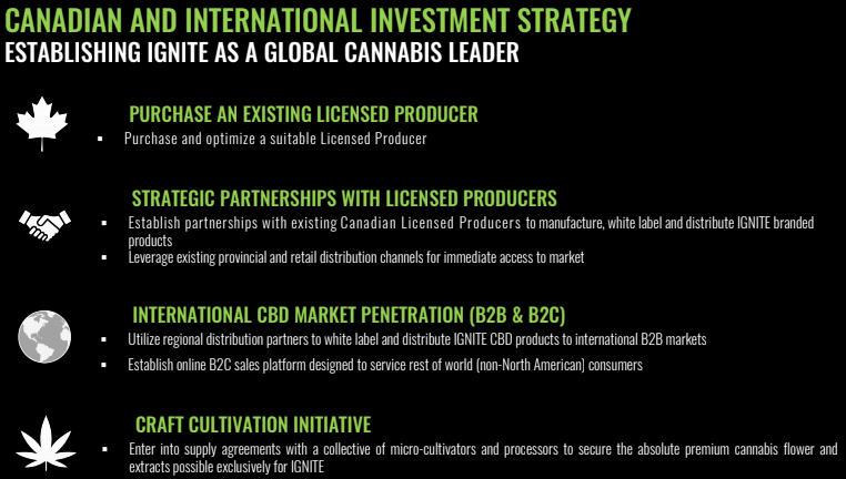 Cbd Manufactures Europe